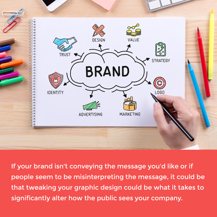 How to convey the right message with your brand