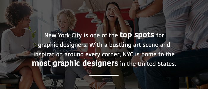 New York City is home to the most graphic designers in the Unites States.