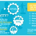 How to increase office productivity