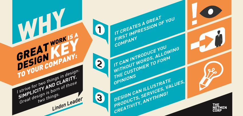 Why great design work is key to your company