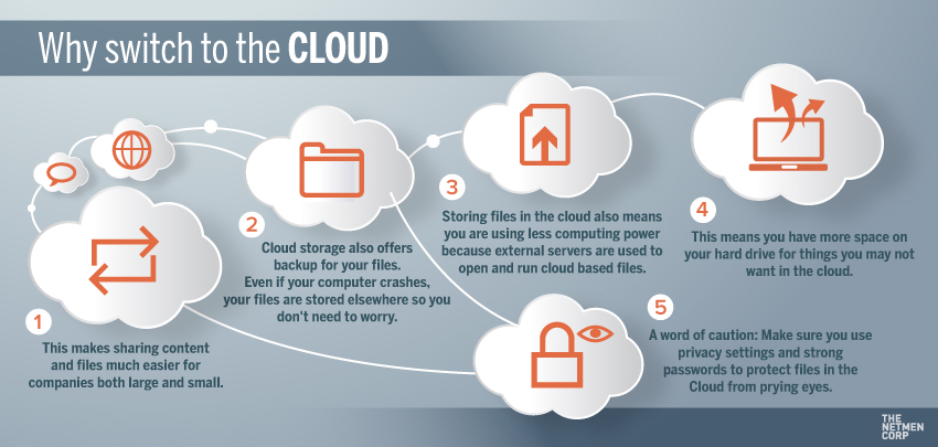 Why switch to the cloud