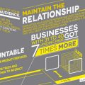 How to build business relationships online