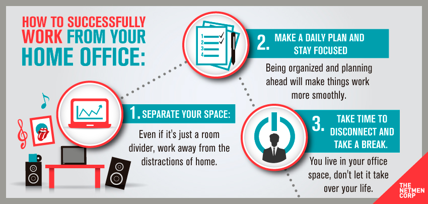 How to successfully work from your home office