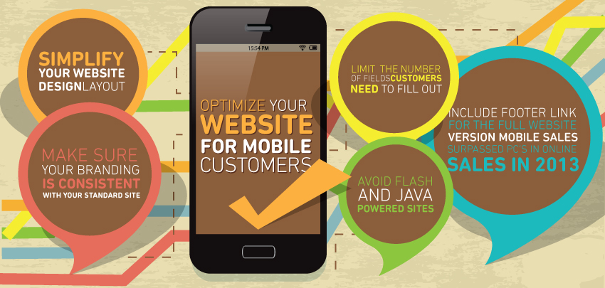 How to optimize your website for mobile customers