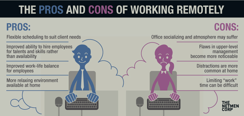 The pros and cons of working remotely