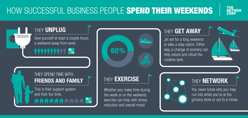 How successful business people spend their weekends