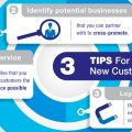 Tips for attracting new customers
