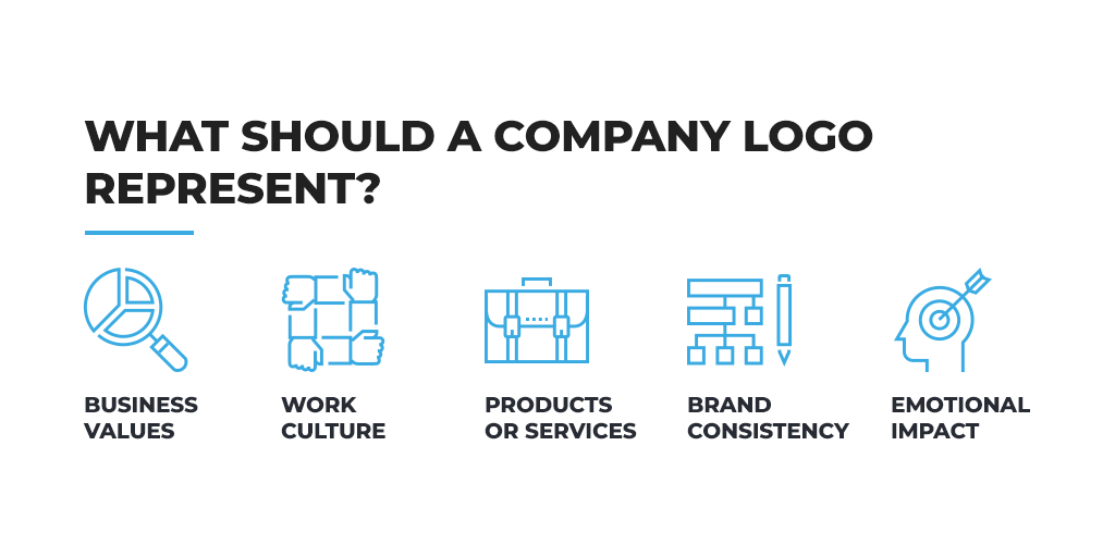 What Should a Company Logo Represent