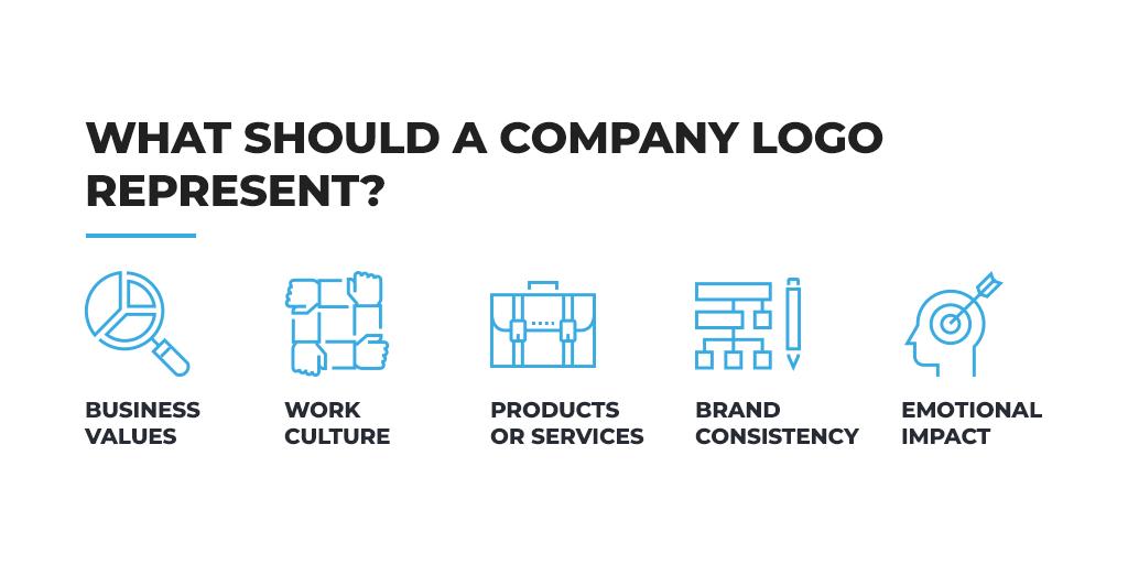 What Should a Company Logo Represent