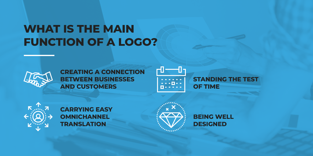 Main Function of a Logo