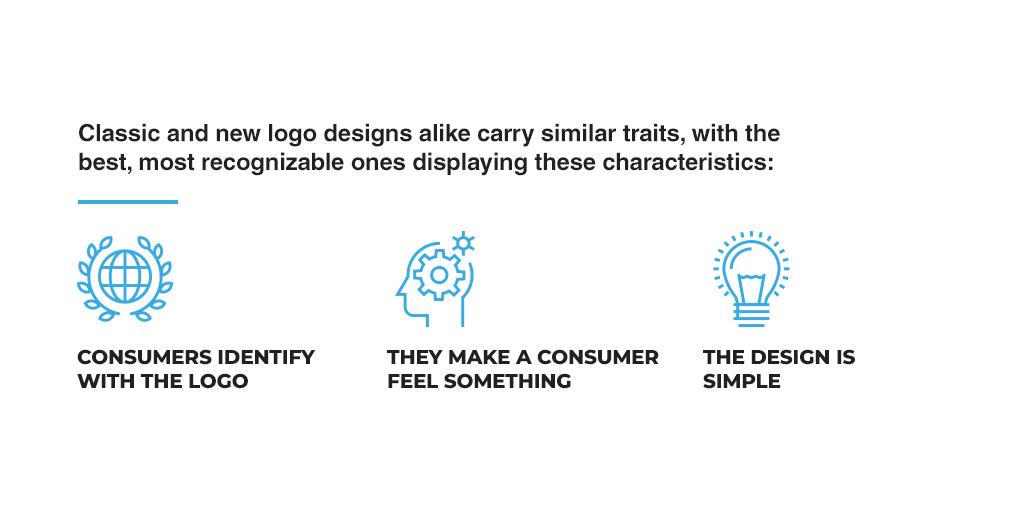 Qualities of a Good Logo