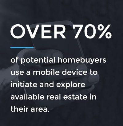 graphic design in real estate