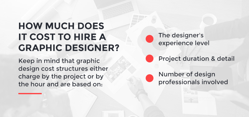 cost to hire a designer