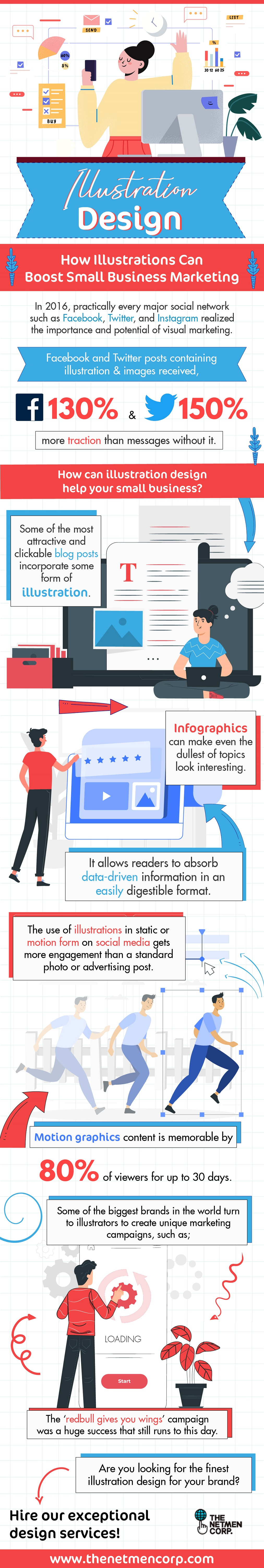 How Illustration can boost small business marketing